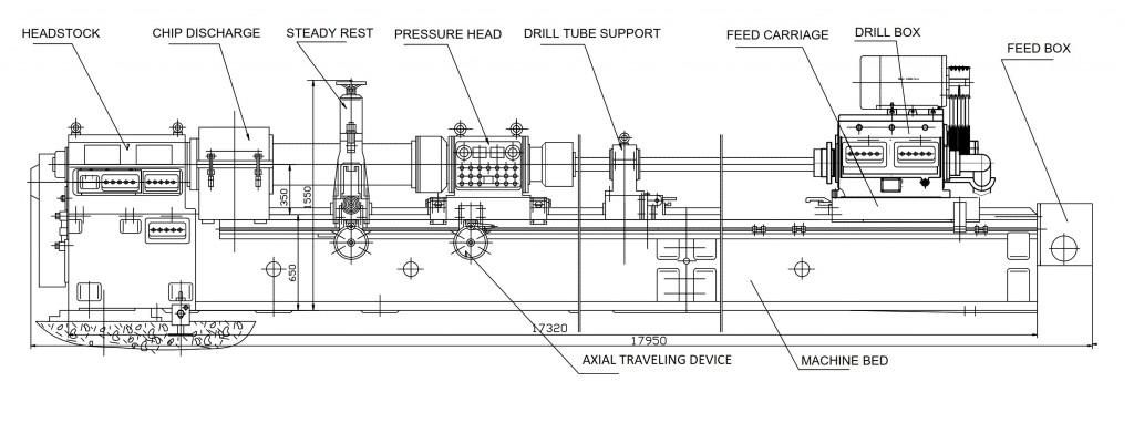 DHD Machine Sketch